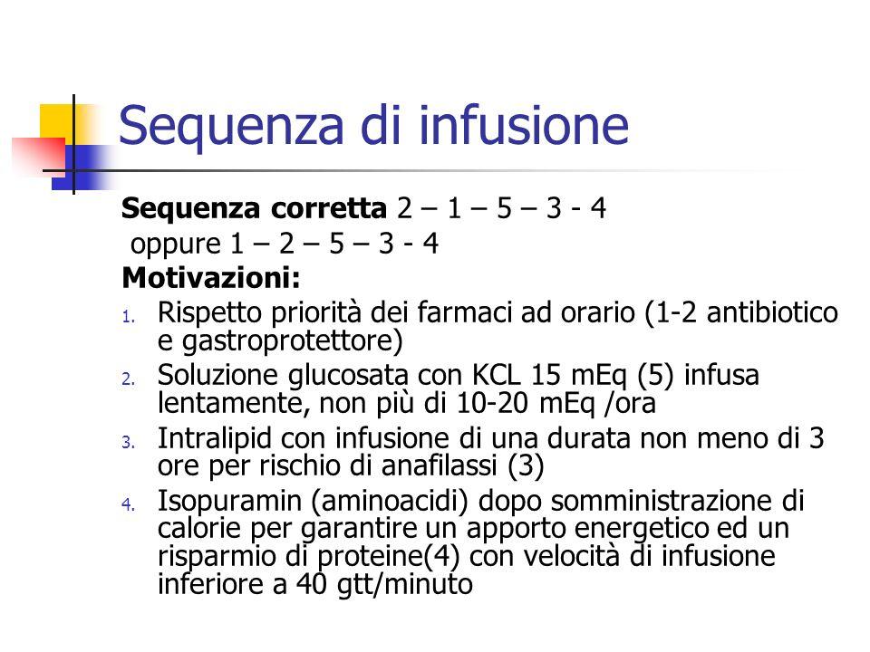 Sequenza di infusione Sequenza corretta 2 – 1 – 5 – 3 - 4 oppure 1 – 2 – 5 – 3 - 4 Motivazioni: 1. Rispetto priorità dei farmaci ad orario (1-2 antibi
