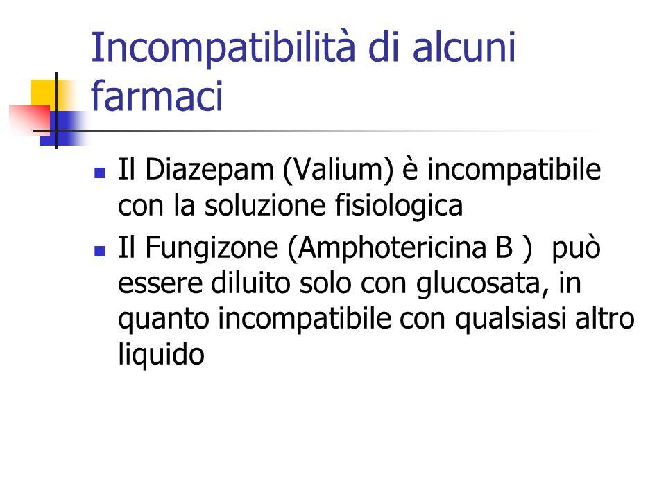 Incompatibilità di alcuni farmaci Il Diazepam (Valium) è incompatibile con la soluzione fisiologica Il Fungizone (Amphotericina B ) può essere diluito