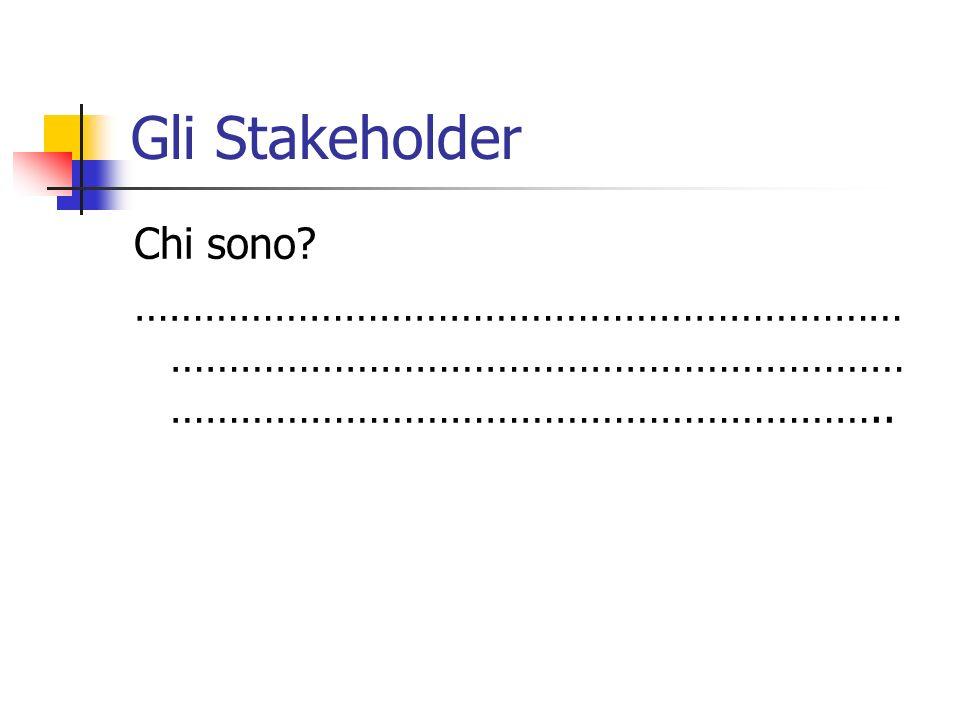 Gli Stakeholder Chi sono? ………………………………………………………… ……………………………………………………… ……………………………………………………..