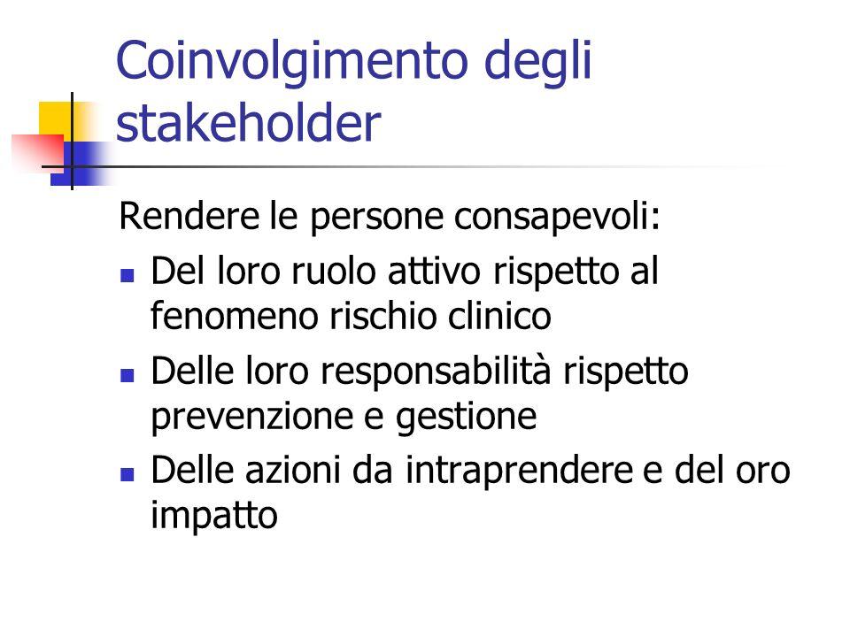 Coinvolgimento degli stakeholder Rendere le persone consapevoli: Del loro ruolo attivo rispetto al fenomeno rischio clinico Delle loro responsabilità