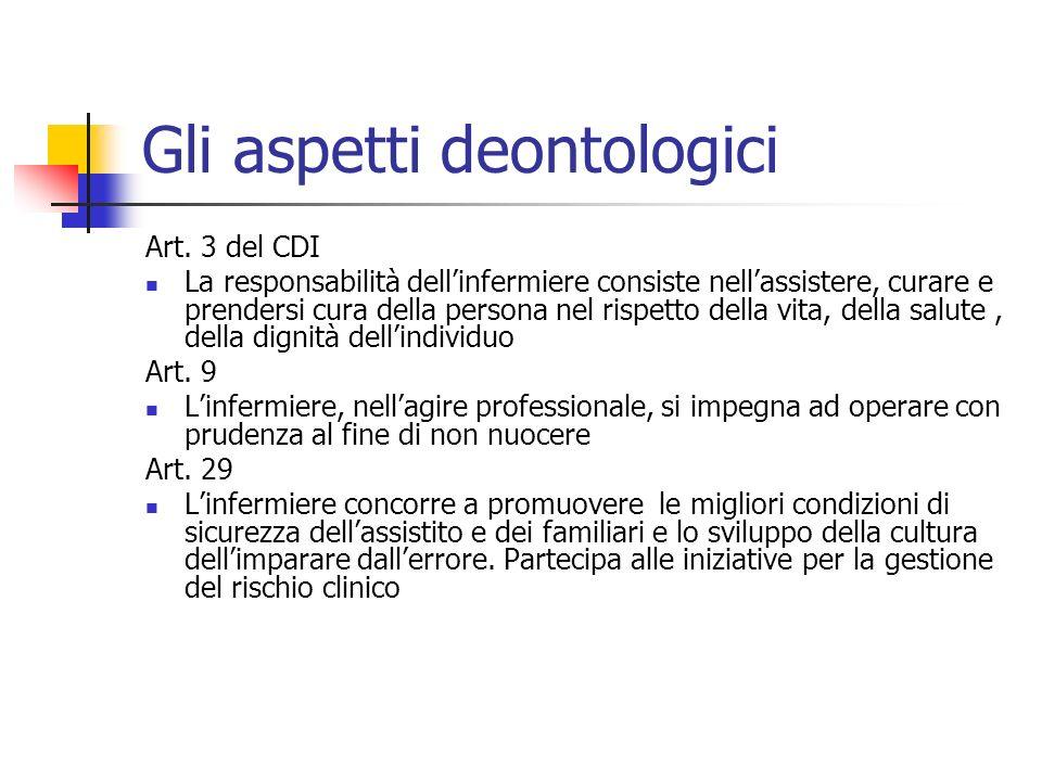 Gli aspetti deontologici Art. 3 del CDI La responsabilità dellinfermiere consiste nellassistere, curare e prendersi cura della persona nel rispetto de