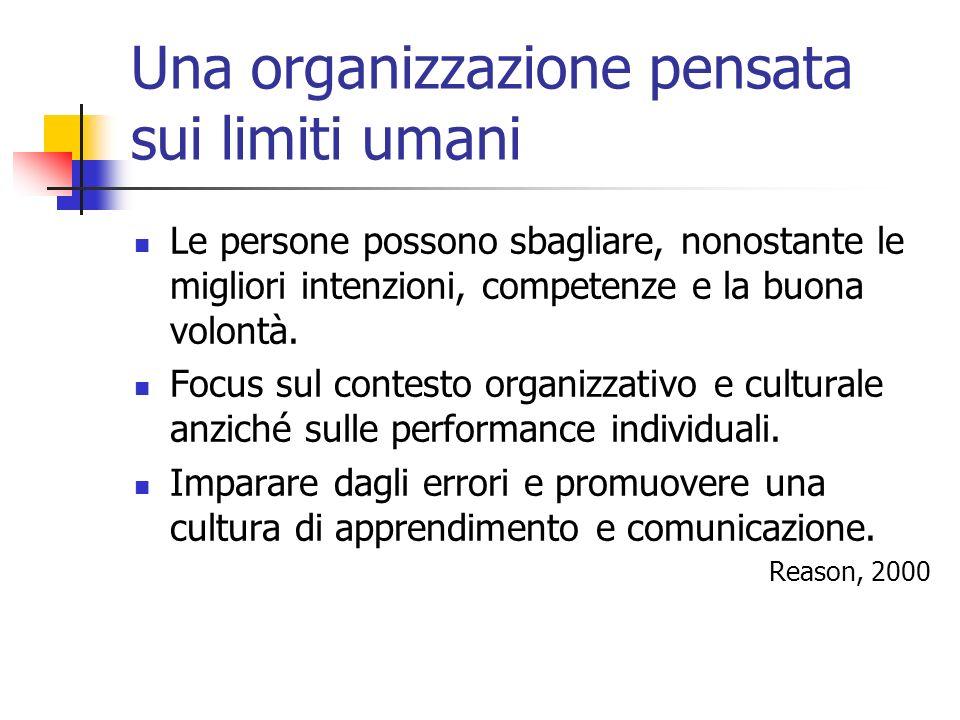Una organizzazione pensata sui limiti umani Le persone possono sbagliare, nonostante le migliori intenzioni, competenze e la buona volontà. Focus sul