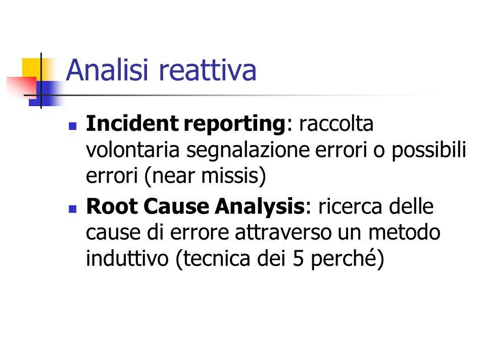 Analisi reattiva Incident reporting: raccolta volontaria segnalazione errori o possibili errori (near missis) Root Cause Analysis: ricerca delle cause