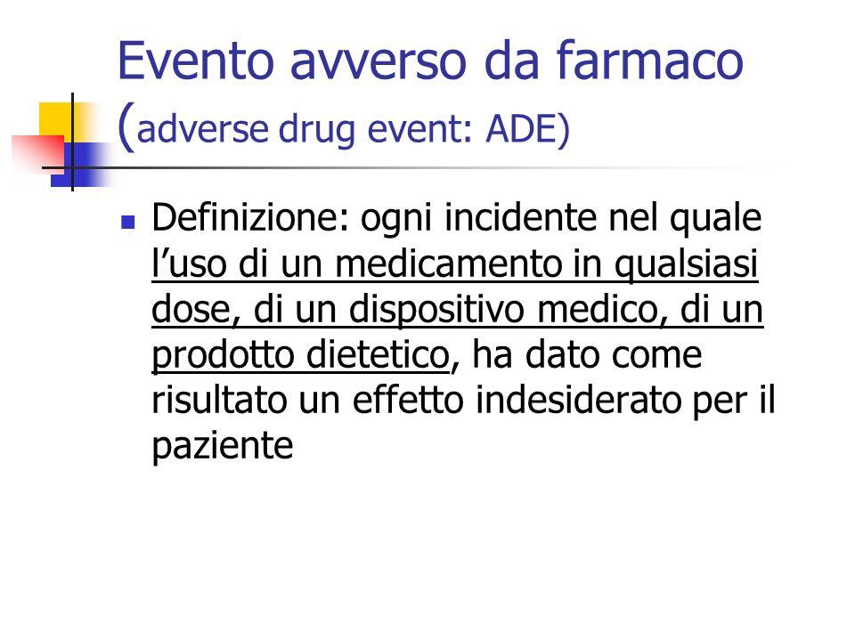 Evento avverso da farmaco ( adverse drug event: ADE) Definizione: ogni incidente nel quale luso di un medicamento in qualsiasi dose, di un dispositivo