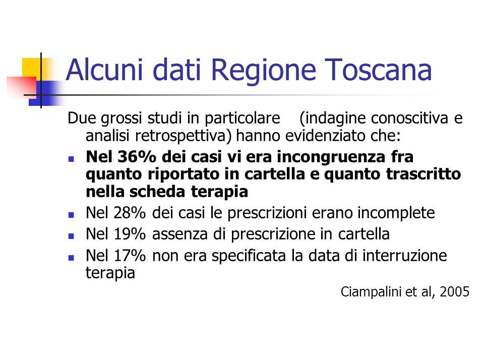Alcuni dati Regione Toscana Due grossi studi in particolare (indagine conoscitiva e analisi retrospettiva) hanno evidenziato che: Nel 36% dei casi vi