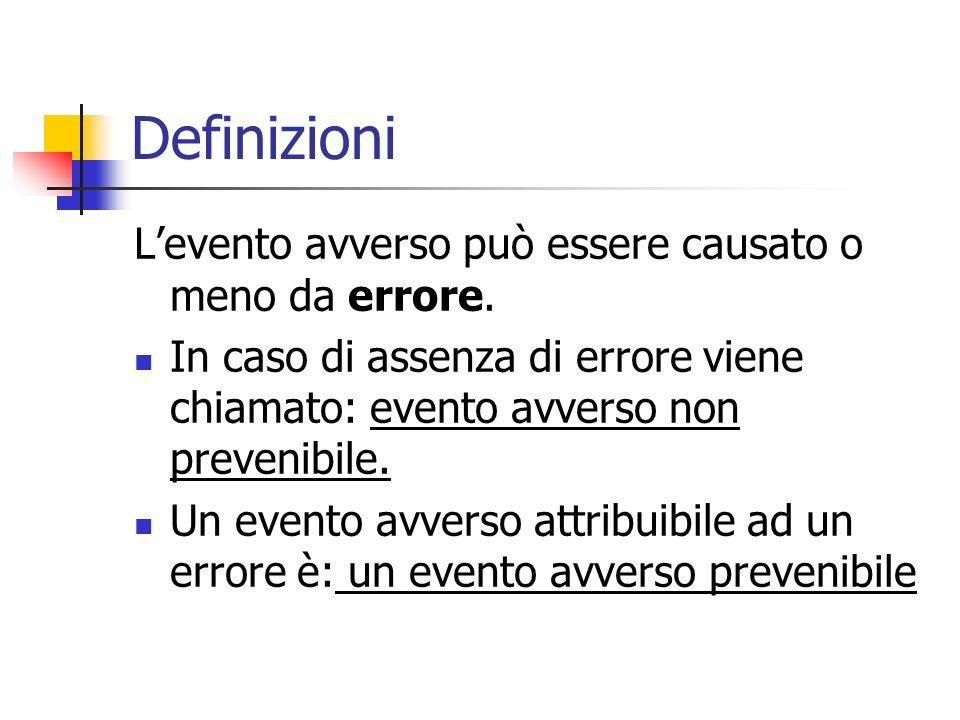 Definizioni Levento avverso può essere causato o meno da errore. In caso di assenza di errore viene chiamato: evento avverso non prevenibile. Un event