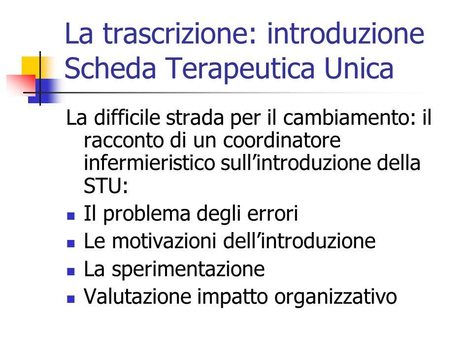 La trascrizione: introduzione Scheda Terapeutica Unica La difficile strada per il cambiamento: il racconto di un coordinatore infermieristico sullintr