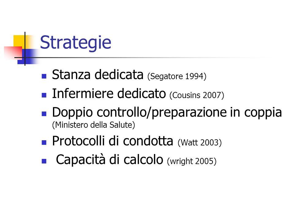Strategie Stanza dedicata (Segatore 1994) Infermiere dedicato (Cousins 2007) Doppio controllo/preparazione in coppia (Ministero della Salute) Protocol