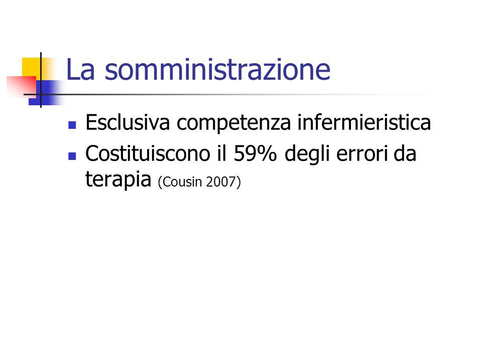 La somministrazione Esclusiva competenza infermieristica Costituiscono il 59% degli errori da terapia (Cousin 2007)
