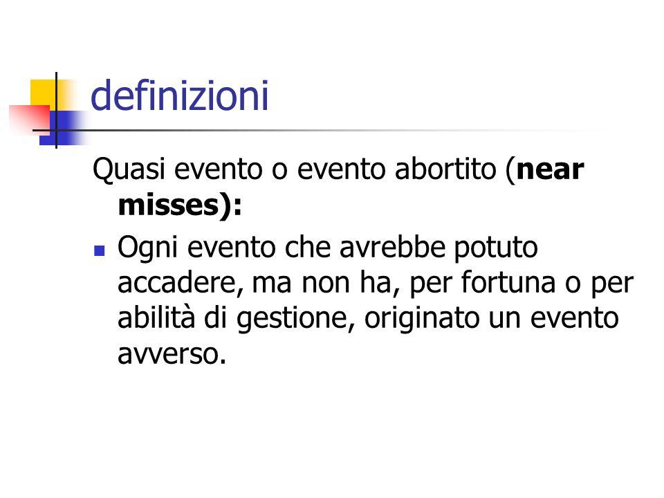 definizioni Quasi evento o evento abortito (near misses): Ogni evento che avrebbe potuto accadere, ma non ha, per fortuna o per abilità di gestione, o