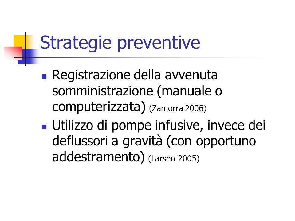 Strategie preventive Registrazione della avvenuta somministrazione (manuale o computerizzata) (Zamorra 2006) Utilizzo di pompe infusive, invece dei de