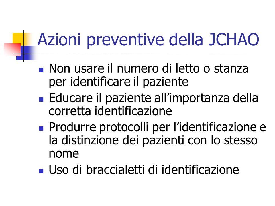 Azioni preventive della JCHAO Non usare il numero di letto o stanza per identificare il paziente Educare il paziente allimportanza della corretta iden
