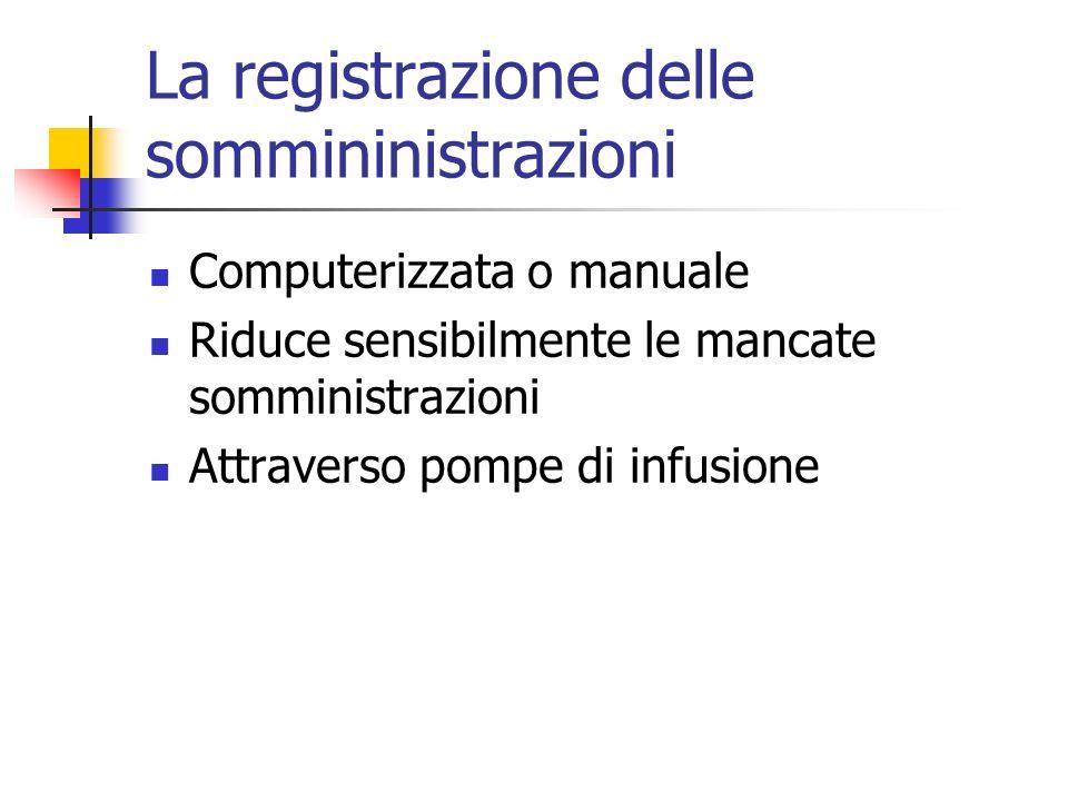 La registrazione delle sommininistrazioni Computerizzata o manuale Riduce sensibilmente le mancate somministrazioni Attraverso pompe di infusione