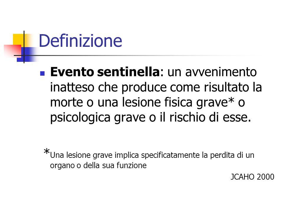Definizione Evento sentinella: un avvenimento inatteso che produce come risultato la morte o una lesione fisica grave* o psicologica grave o il rischi