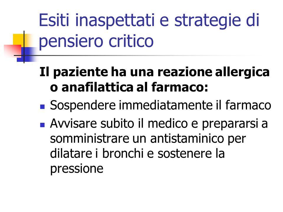 Esiti inaspettati e strategie di pensiero critico Il paziente ha una reazione allergica o anafilattica al farmaco: Sospendere immediatamente il farmac