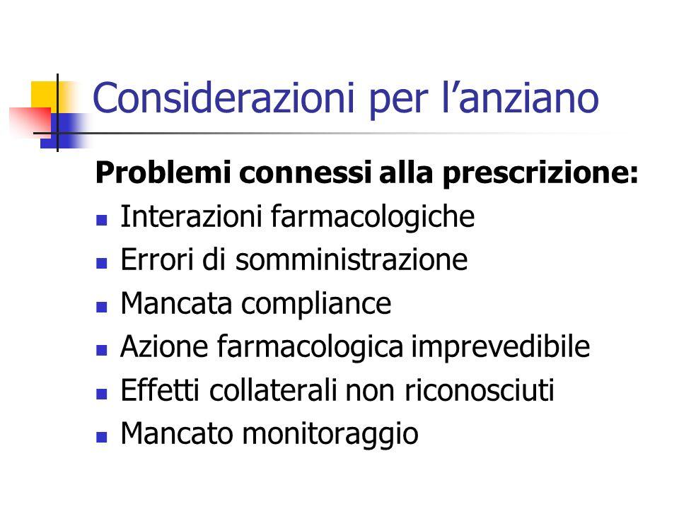 Considerazioni per lanziano Problemi connessi alla prescrizione: Interazioni farmacologiche Errori di somministrazione Mancata compliance Azione farma