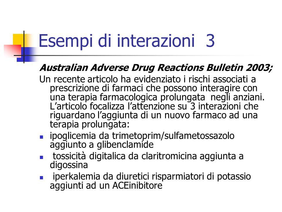 Esempi di interazioni 3 Australian Adverse Drug Reactions Bulletin 2003; Un recente articolo ha evidenziato i rischi associati a prescrizione di farma