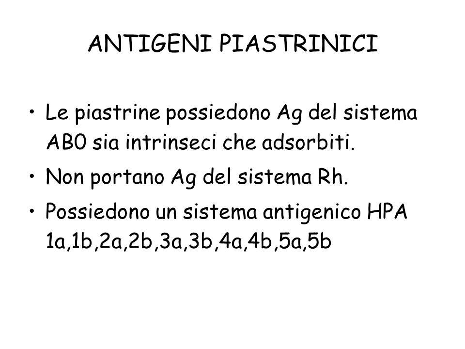 ANTIGENI PIASTRINICI Le piastrine possiedono Ag del sistema AB0 sia intrinseci che adsorbiti. Non portano Ag del sistema Rh. Possiedono un sistema ant