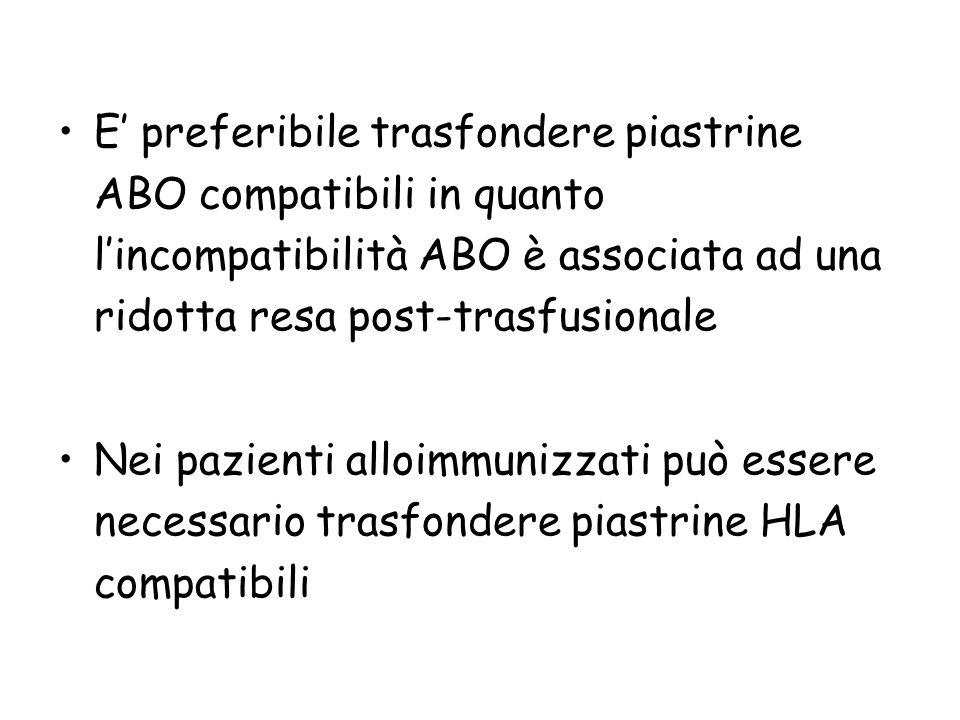 E preferibile trasfondere piastrine ABO compatibili in quanto lincompatibilità ABO è associata ad una ridotta resa post-trasfusionale Nei pazienti all