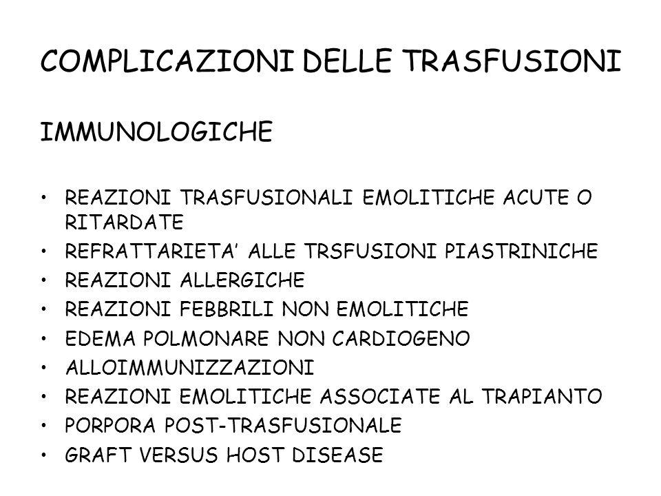 COMPLICAZIONI DELLE TRASFUSIONI IMMUNOLOGICHE REAZIONI TRASFUSIONALI EMOLITICHE ACUTE O RITARDATE REFRATTARIETA ALLE TRSFUSIONI PIASTRINICHE REAZIONI