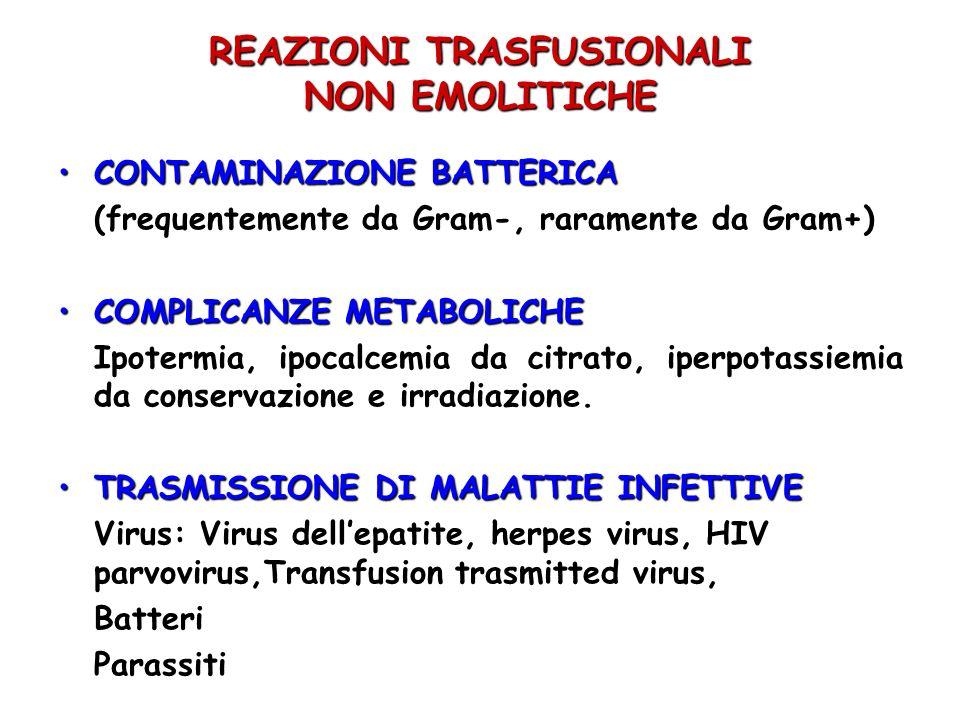 CONTAMINAZIONE BATTERICACONTAMINAZIONE BATTERICA (frequentemente da Gram-, raramente da Gram+) COMPLICANZE METABOLICHECOMPLICANZE METABOLICHE Ipotermi