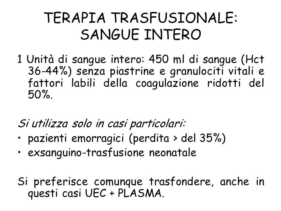 TERAPIA TRASFUSIONALE: SANGUE INTERO 1 Unità di sangue intero: 450 ml di sangue (Hct 36-44%) senza piastrine e granulociti vitali e fattori labili del
