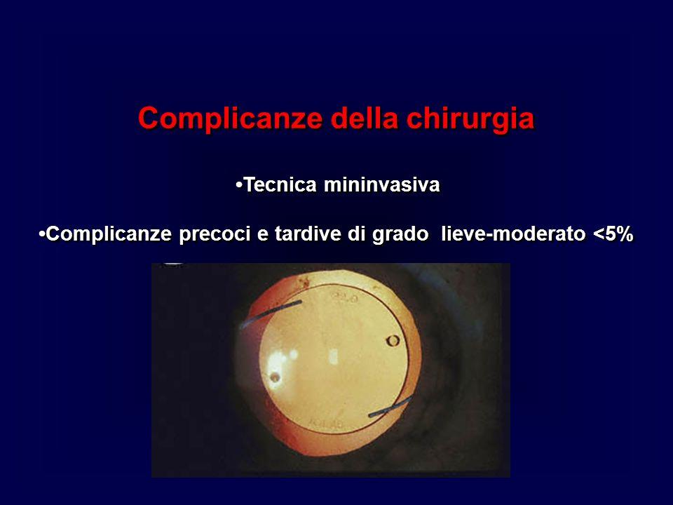 Complicanze della chirurgia Tecnica mininvasiva Complicanze precoci e tardive di grado lieve-moderato <5% Complicanze della chirurgia Tecnica mininvas