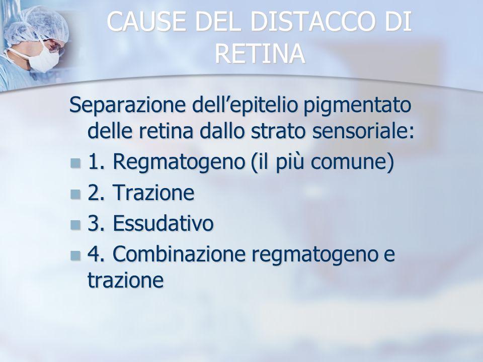 CAUSE DEL DISTACCO DI RETINA Separazione dellepitelio pigmentato delle retina dallo strato sensoriale: 1. Regmatogeno (il più comune) 1. Regmatogeno (