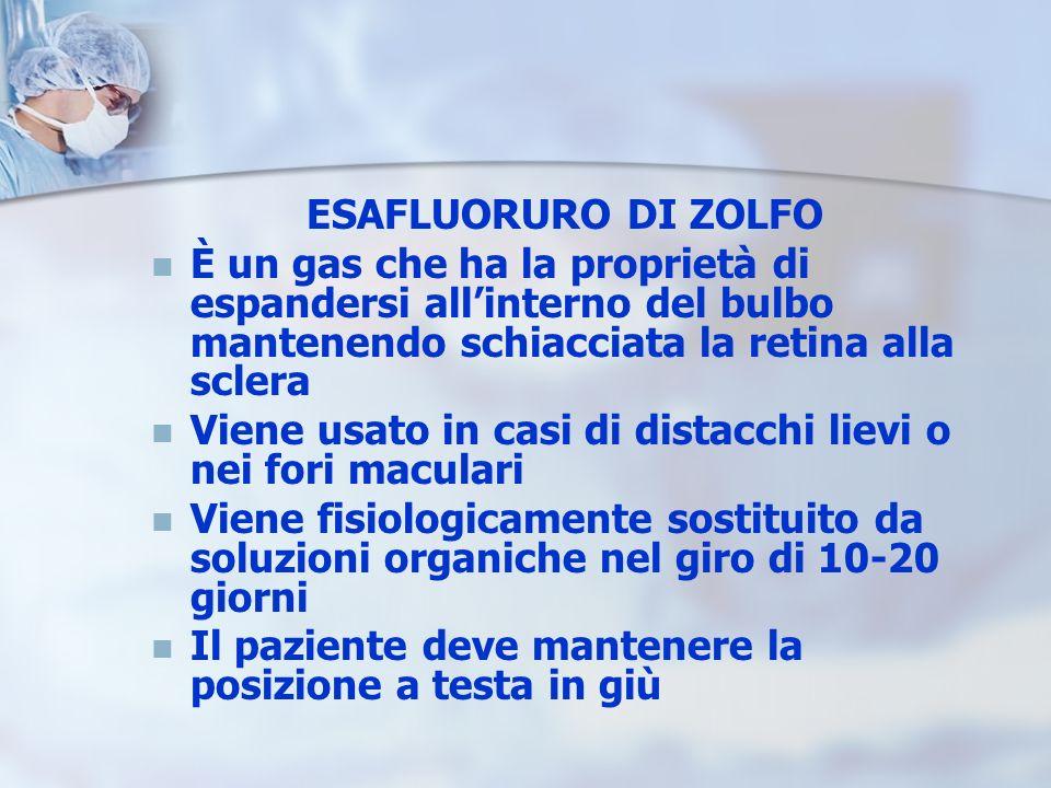 ESAFLUORURO DI ZOLFO È un gas che ha la proprietà di espandersi allinterno del bulbo mantenendo schiacciata la retina alla sclera Viene usato in casi