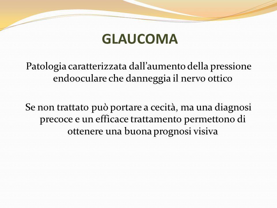 GLAUCOMA Patologia caratterizzata dallaumento della pressione endooculare che danneggia il nervo ottico Se non trattato può portare a cecità, ma una d