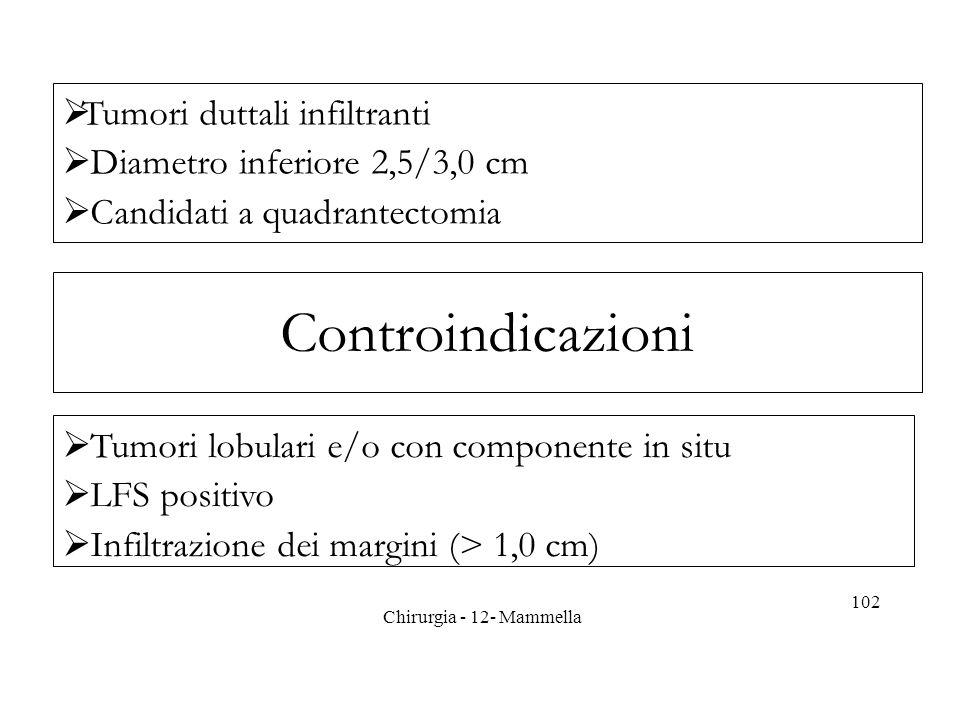 Indicazioni Tumori lobulari e/o con componente in situ LFS positivo Infiltrazione dei margini (> 1,0 cm) Tumori duttali infiltranti Diametro inferiore
