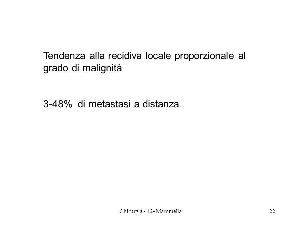 Tendenza alla recidiva locale proporzionale al grado di malignità 3-48% di metastasi a distanza 22Chirurgia - 12- Mammella