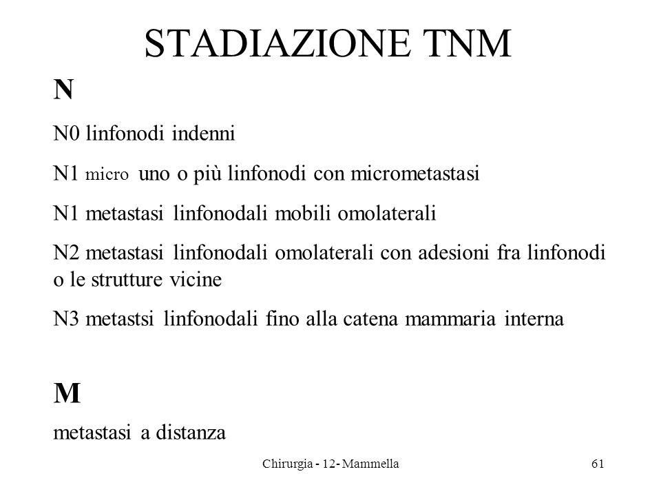 STADIAZIONE TNM N N0 linfonodi indenni N1 micro uno o più linfonodi con micrometastasi N1 metastasi linfonodali mobili omolaterali N2 metastasi linfon
