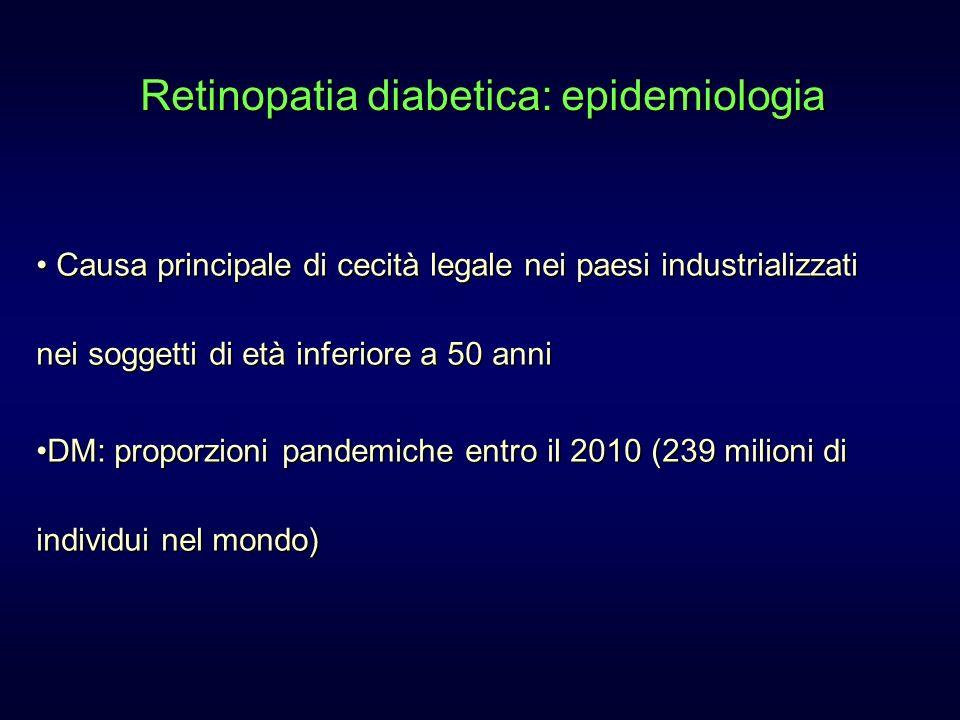 Retinopatia Nefropatia NeuropatiaMicroangiopatia Macroangiopatia Malattie cerebro vascolari Coronaropatie Vasculiti periferiche The Expert Committee on the Diagnosis and Classification of Diabetes Mellitus.