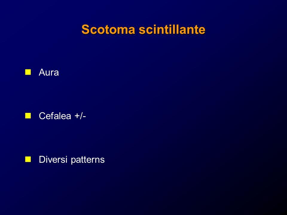 Scotoma scintillante Aura Cefalea +/- Diversi patterns