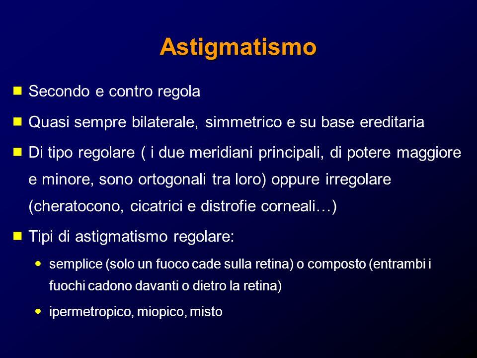 Astigmatismo Secondo e contro regola Quasi sempre bilaterale, simmetrico e su base ereditaria Di tipo regolare ( i due meridiani principali, di potere