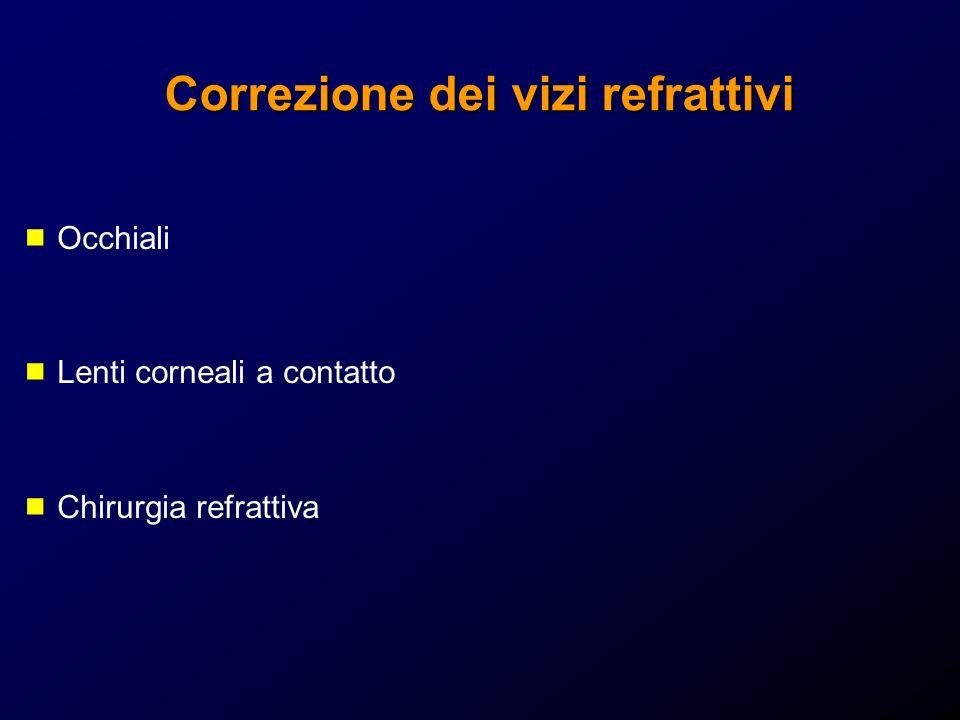 Correzione dei vizi refrattivi Occhiali Lenti corneali a contatto Chirurgia refrattiva