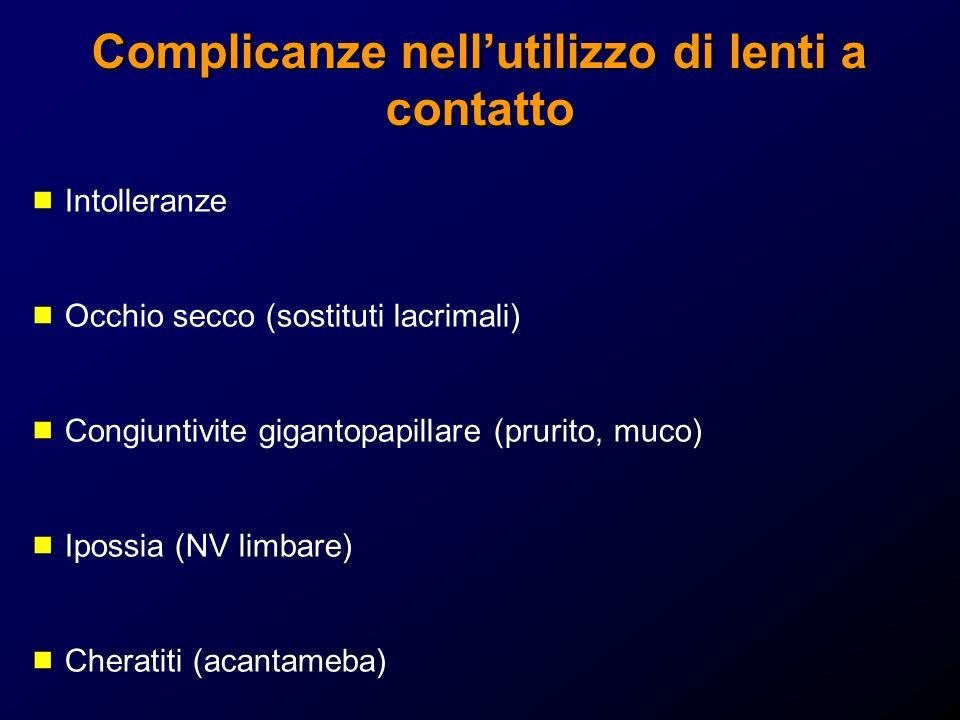 Complicanze nellutilizzo di lenti a contatto Intolleranze Occhio secco (sostituti lacrimali) Congiuntivite gigantopapillare (prurito, muco) Ipossia (N