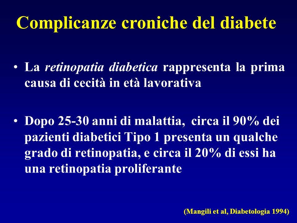 La retinopatia diabetica rappresenta la prima causa di cecità in età lavorativa Dopo 25-30 anni di malattia, circa il 90% dei pazienti diabetici Tipo