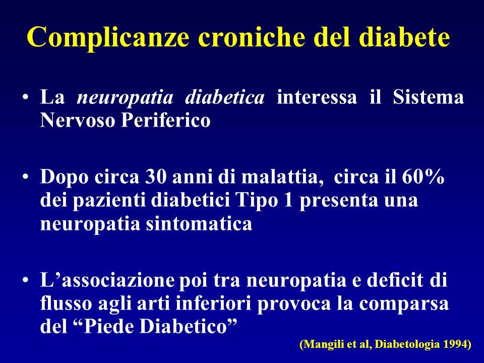 La neuropatia diabetica interessa il Sistema Nervoso Periferico Dopo circa 30 anni di malattia, circa il 60% dei pazienti diabetici Tipo 1 presenta un