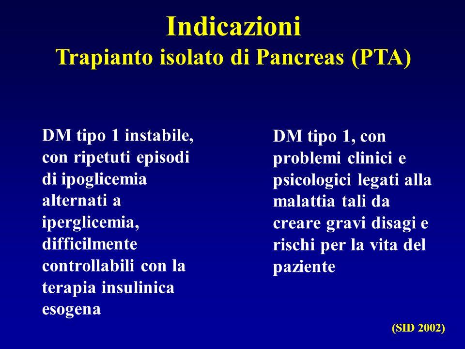DM tipo 1 instabile, con ripetuti episodi di ipoglicemia alternati a iperglicemia, difficilmente controllabili con la terapia insulinica esogena DM ti