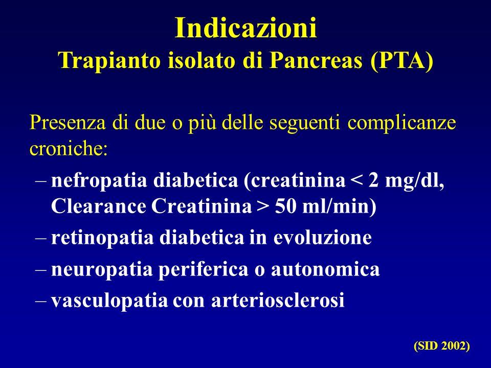 Presenza di due o più delle seguenti complicanze croniche: –nefropatia diabetica (creatinina 50 ml/min) –retinopatia diabetica in evoluzione –neuropat