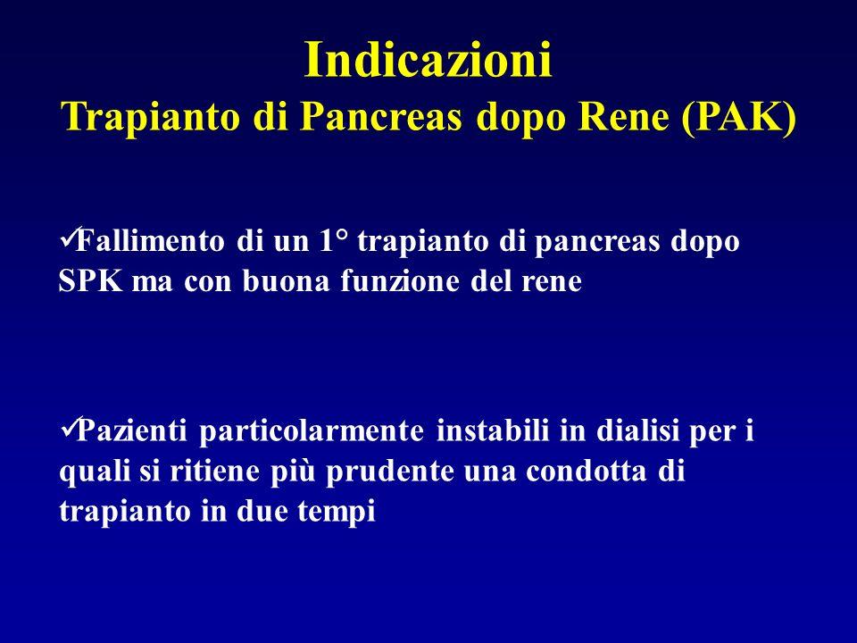 Fallimento di un 1° trapianto di pancreas dopo SPK ma con buona funzione del rene Pazienti particolarmente instabili in dialisi per i quali si ritiene