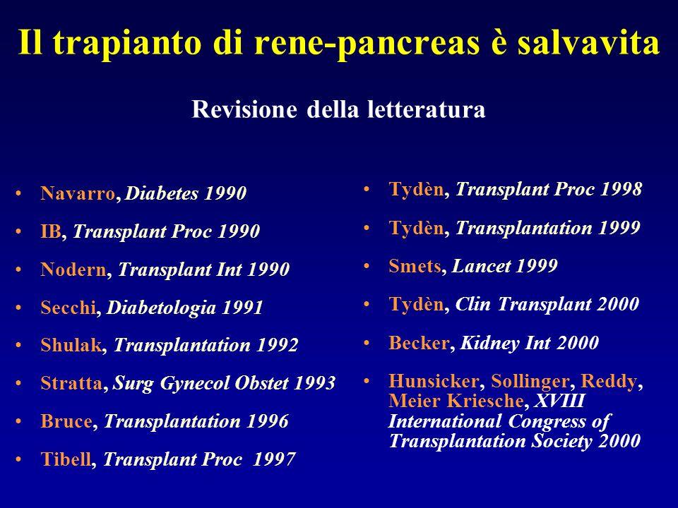 Il trapianto di rene-pancreas è salvavita Revisione della letteratura Navarro, Diabetes 1990 IB, Transplant Proc 1990 Nodern, Transplant Int 1990 Secc