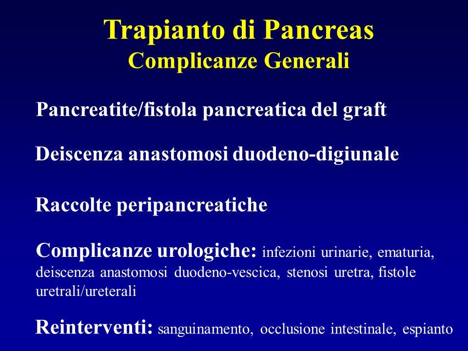 Pancreatite/fistola pancreatica del graft Deiscenza anastomosi duodeno-digiunale Raccolte peripancreatiche Reinterventi: sanguinamento, occlusione int