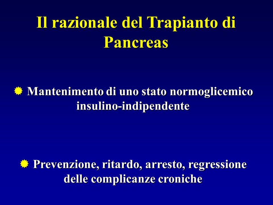 Mantenimento di uno stato normoglicemico Mantenimento di uno stato normoglicemicoinsulino-indipendente Prevenzione, ritardo, arresto, regressione Prev