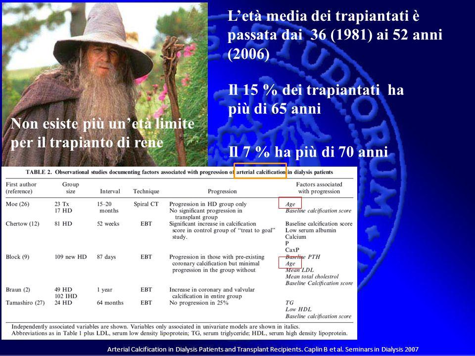 Il 15 % dei trapiantati ha più di 65 anni Il 7 % ha più di 70 anni Letà media dei trapiantati è passata dai 36 (1981) ai 52 anni (2006) Arterial Calci