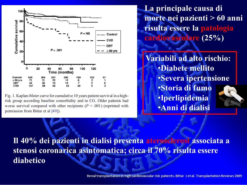 La principale causa di morte nei pazienti > 60 anni risulta essere la patologia cardiovascolare (25%) Il 40% dei pazienti in dialisi presenta ateroscl