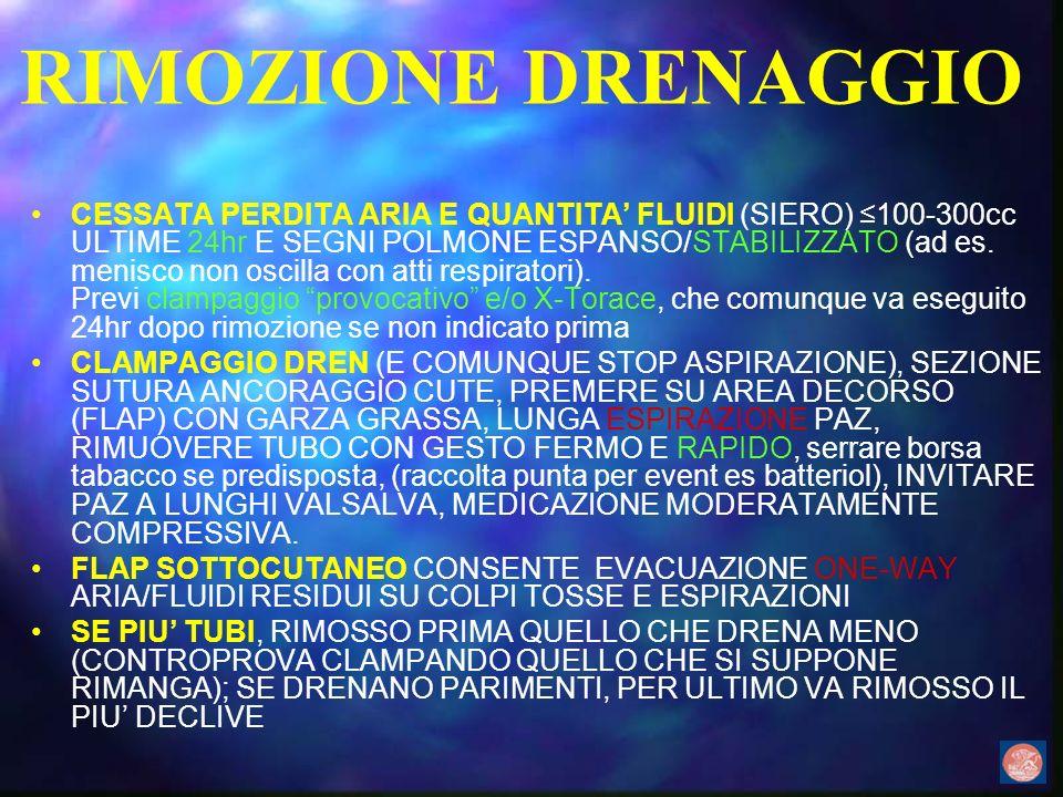RIMOZIONE DRENAGGIO CESSATA PERDITA ARIA E QUANTITA FLUIDI (SIERO) 100-300cc ULTIME 24hr E SEGNI POLMONE ESPANSO/STABILIZZATO (ad es.