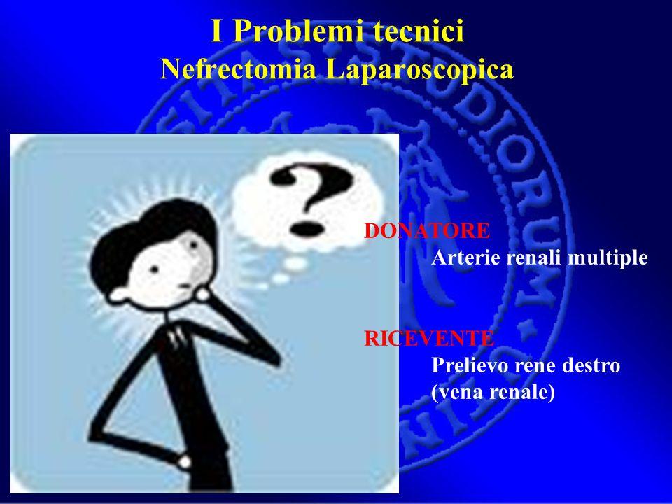 I Problemi tecnici Nefrectomia Laparoscopica DONATORE Arterie renali multiple RICEVENTE Prelievo rene destro (vena renale)
